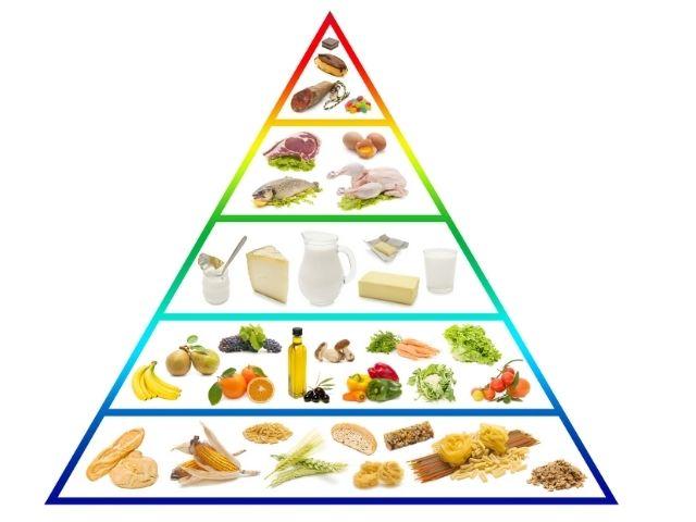 piramide-alimentare-diego-parente-nutrizionista